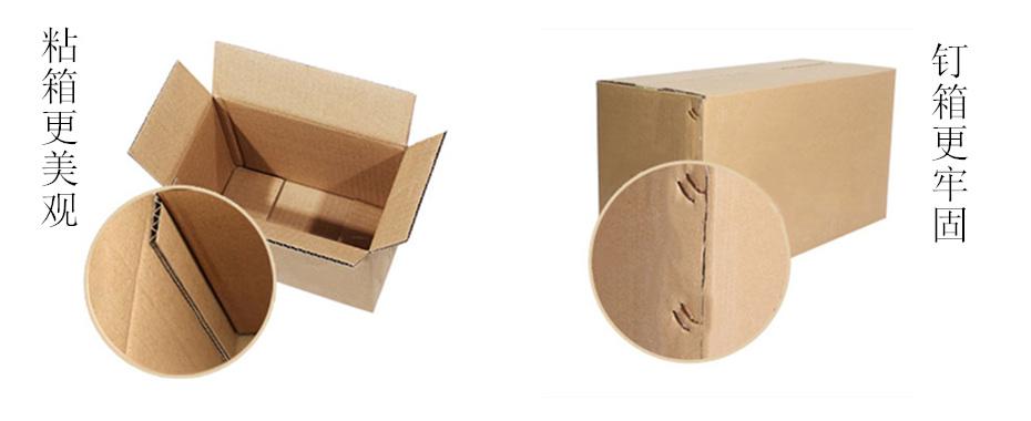 纸箱成型方式